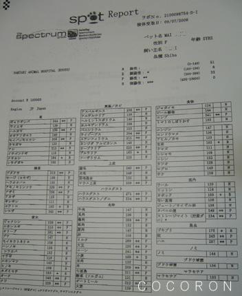 s0809211